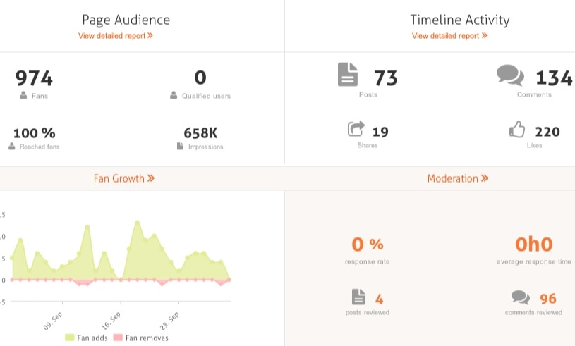 Agorapulse Dashboard