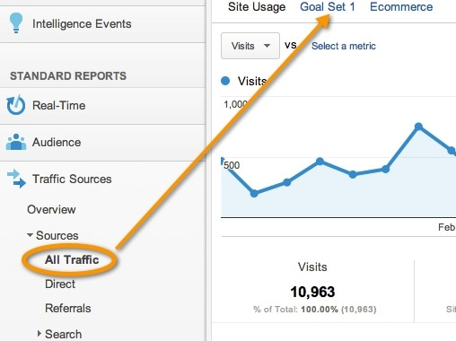 Google Analytics selecting your goal