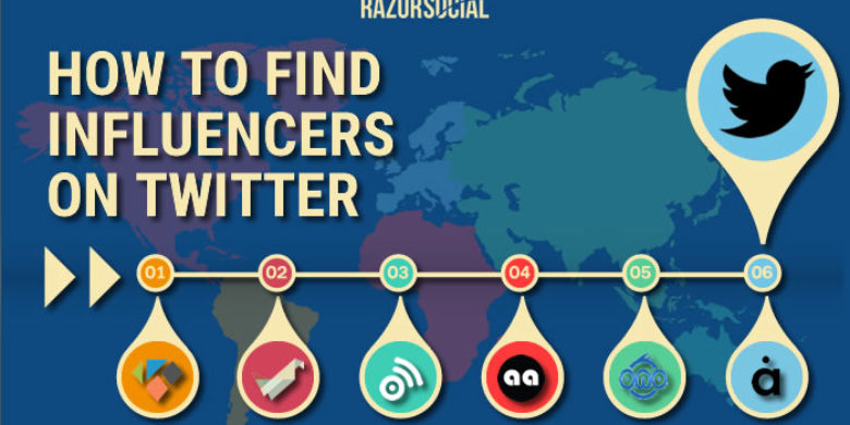 How to Find Influencers on Twitter