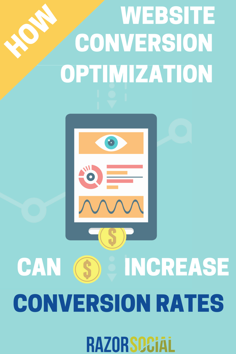 How website conversion optimization can dramatically increase conversion rates (portret)
