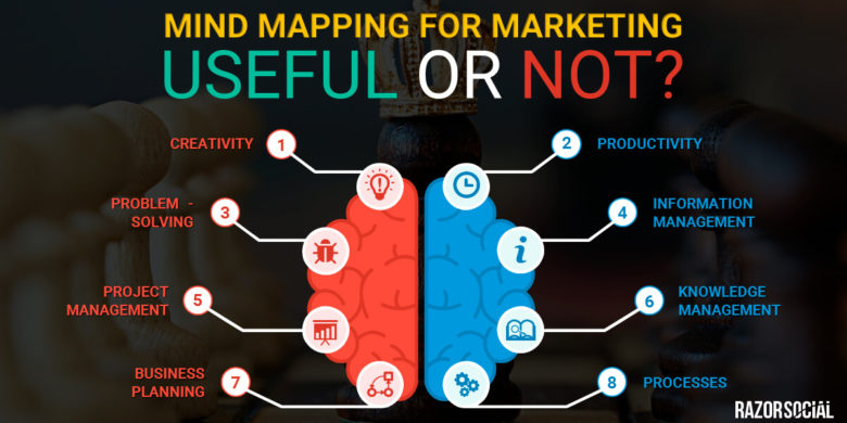 Mind Mapping for Marketing, useful or not?