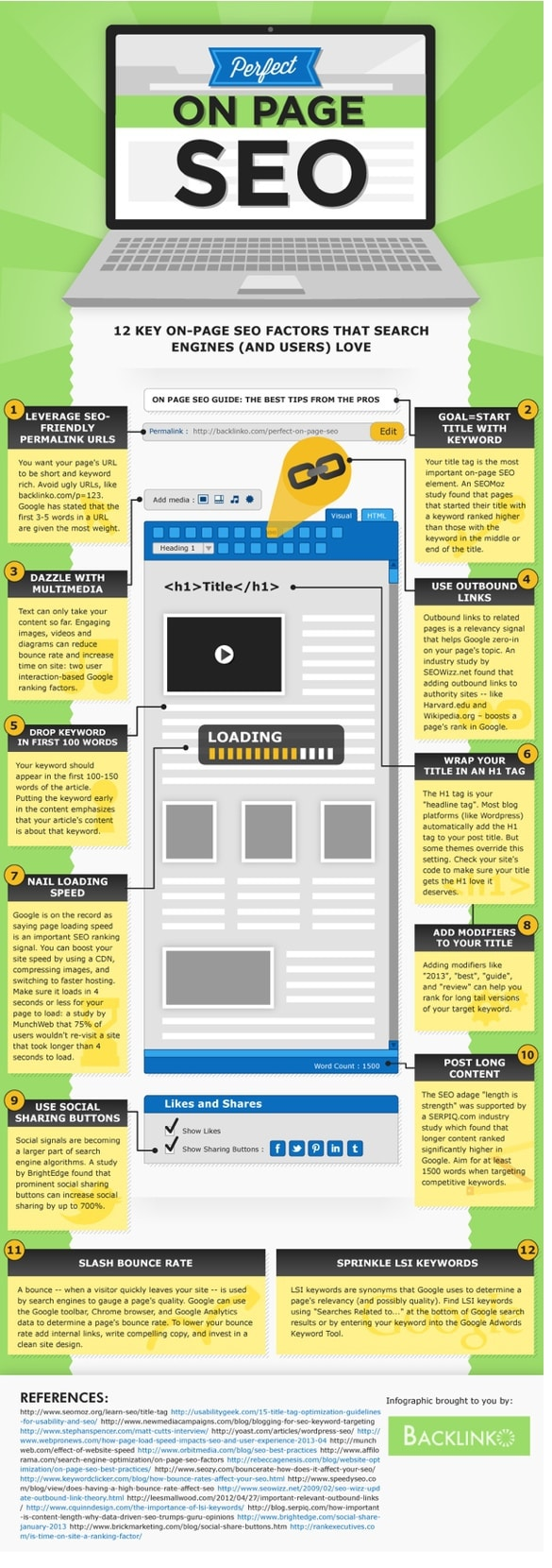On Page SEO Infographic - blog promotion