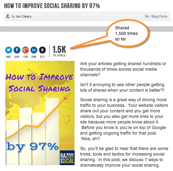 blog post social sharing
