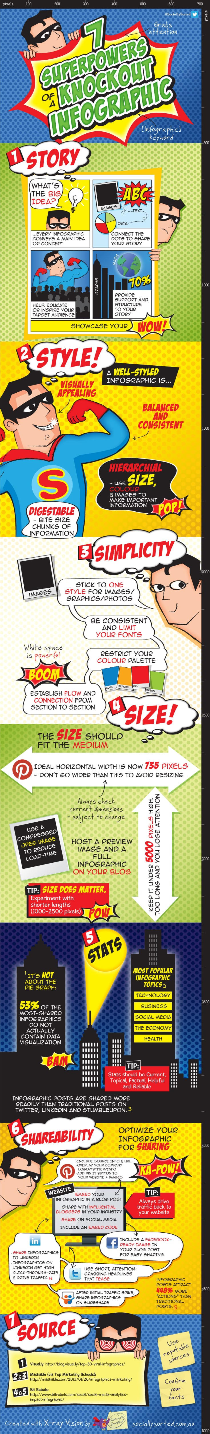 7 Superpowers of a Knockout Infographic - Make your own infographic
