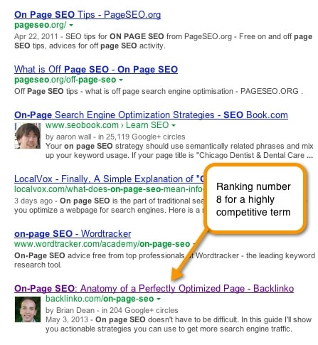 On page seo results - blog promotion