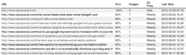 google webmaster tools 7 ways to increase website traffic