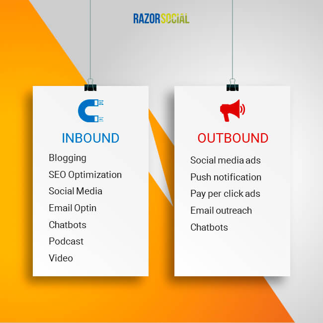 Inbound versus Outbound