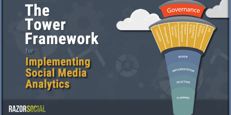 The Tower Framework for Social Media Analytics