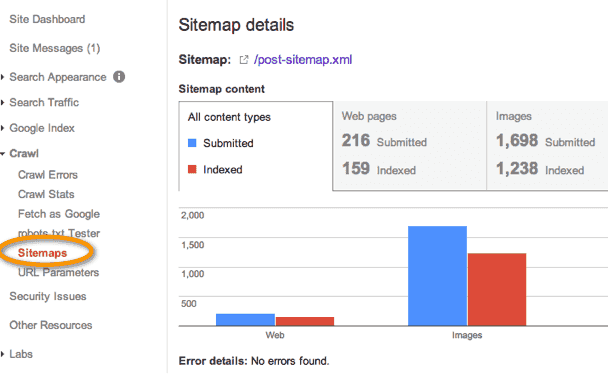 blog post indexing find out which posts are not indexed by google